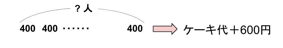 中学受験算数カンガループリント 具体図 0010