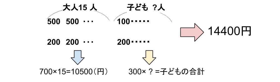 中学受験算数カンガループリント 具体図 0020