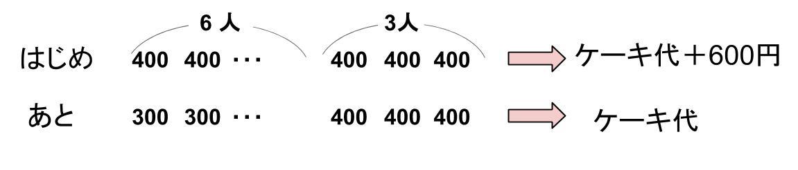 中学受験算数カンガループリント 具体図 0030