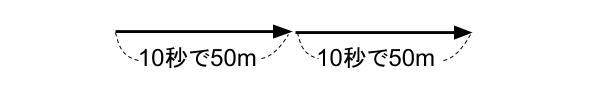 中学受験算数カンガループリント 速さ導入0010