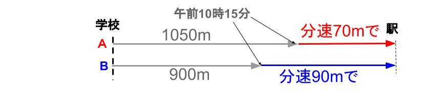 中学受験算数カンガループリント 旅人算標準0040