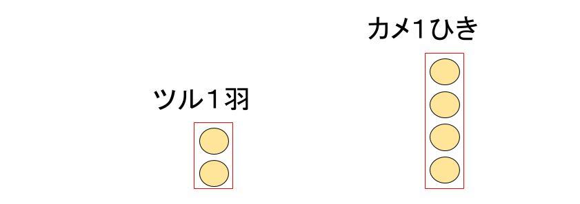 中学受験算数カンガループリント つるかめ算 0060