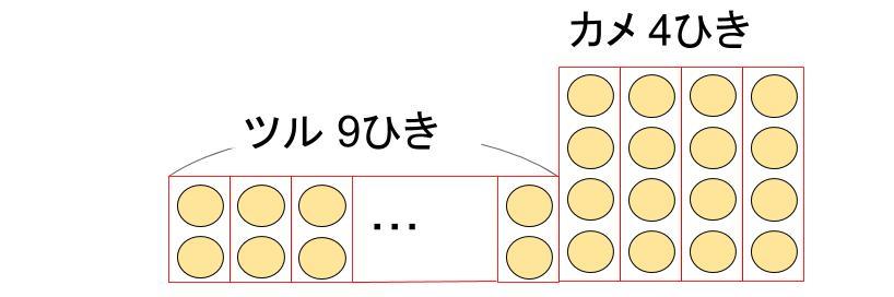 中学受験算数カンガループリント つるかめ算 0081