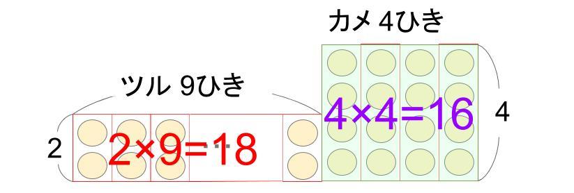 中学受験算数カンガループリント つるかめ算 0090