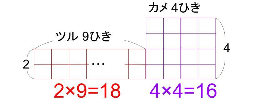 中学受験算数カンガループリント つるかめ算 0100