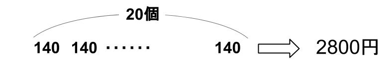 中学受験算数カンガループリント 文章題の導入0050