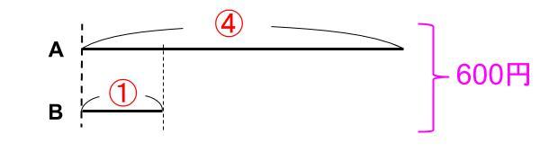中学受験算数カンガループリント 比と文章題 0010