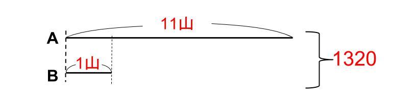 中学受験算数カンガループリント 線分図~倍 0050