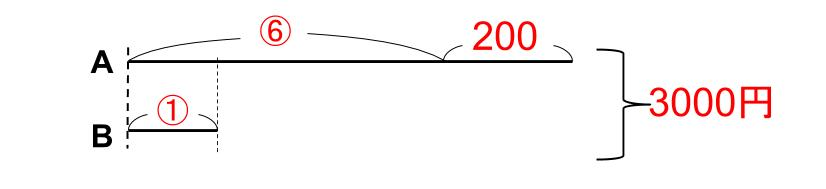 中学受験算数カンガループリント 線分図○倍 0070