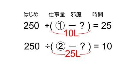 中学受験算数カンガループリント ニュートン算 0090