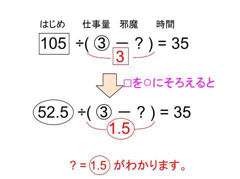 中学受験算数カンガループリント ニュートン算 計算式イラスト
