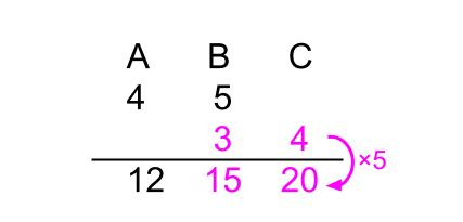 中学受験算数カンガループリント 連比 0070