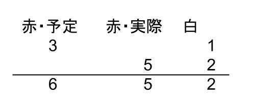 中学受験算数カンガループリント 連比 0310