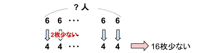 中学受験算数カンガループリント 差集め算 0010