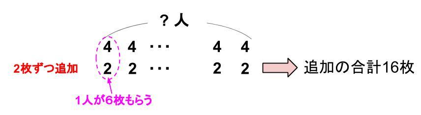 中学受験算数カンガループリント 差集め算 0020