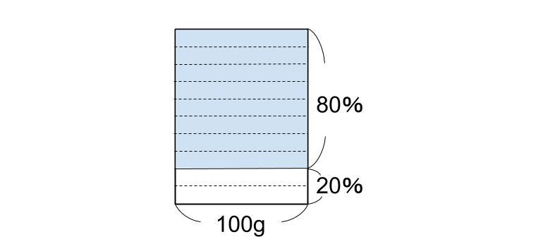 中学受験算数カンガループリント 食塩水面積図 0010