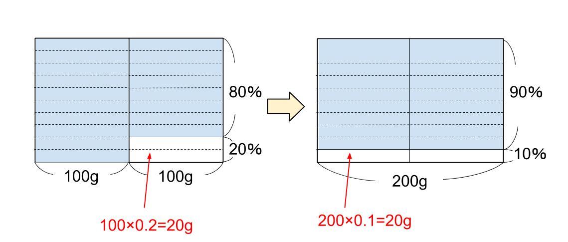 中学受験算数カンガループリント 食塩水面積図 0022