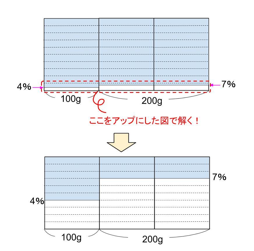 中学受験算数カンガループリント 食塩水面積図 0040-2