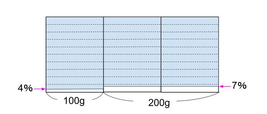 中学受験算数カンガループリント 食塩水面積図 0040