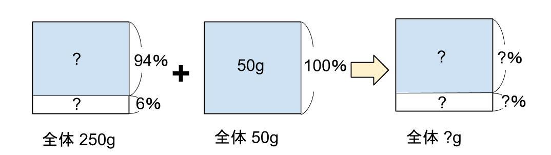 中学受験算数カンガループリント 食塩水の変化 0010