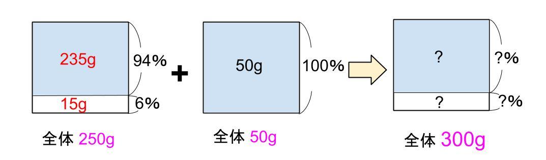 中学受験算数カンガループリント 食塩水の変化 0020