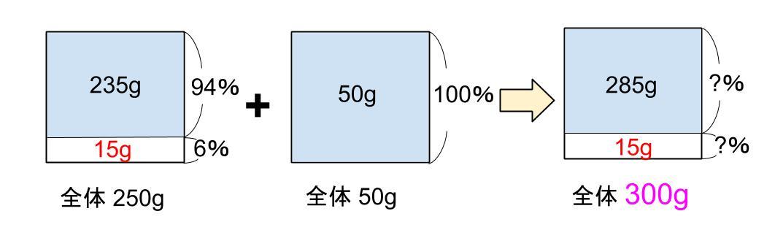 中学受験算数カンガループリント 食塩水の変化 0030