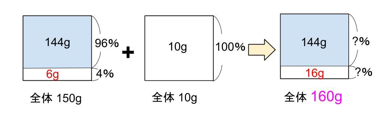 中学受験算数カンガループリント 食塩水の変化 0040