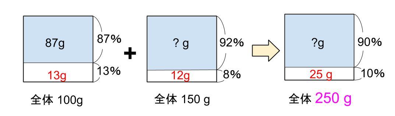 中学受験算数カンガループリント 食塩水の変化 0060
