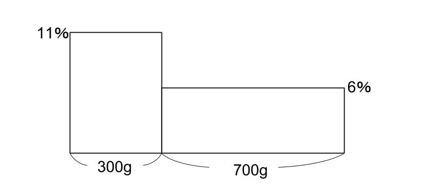 中学受験算数カンガループリント 食塩水面積図 0050