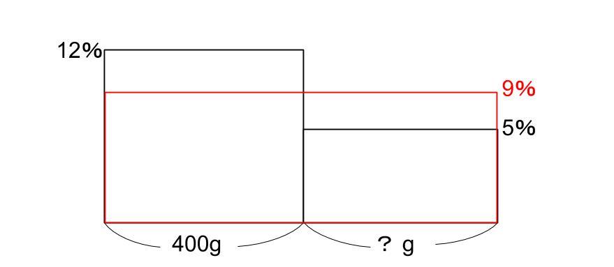 中学受験算数カンガループリント 食塩水面積図 0060