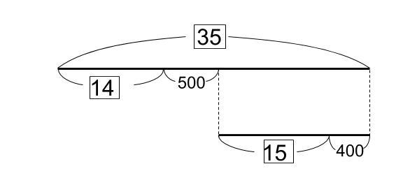 中学受験算数カンガループリント 等式の利用 線分図画像