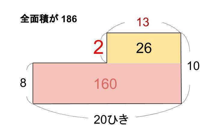 中学受験算数カンガループリント つるかめ算 0240
