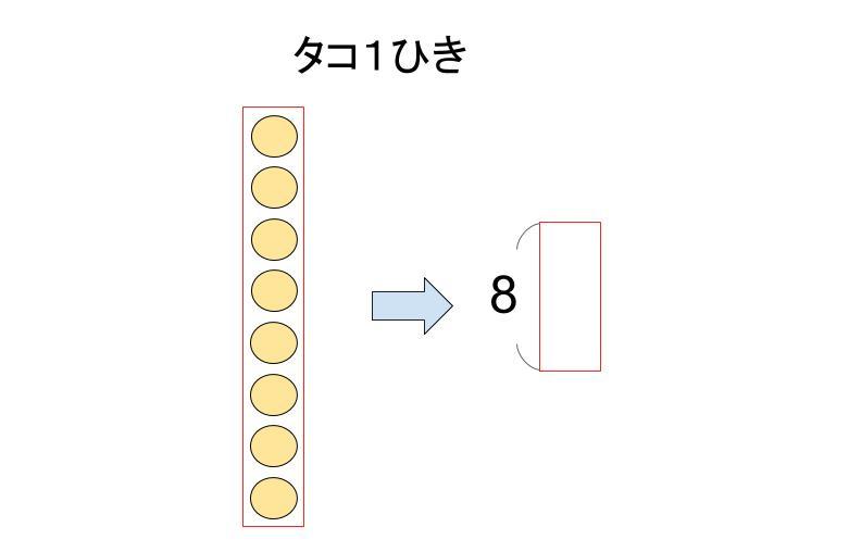 中学受験算数カンガループリント つるかめ算 0190