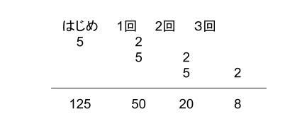 中学受験算数カンガループリント 2段階の比 0020