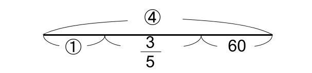 中学受験算数カンガループリント 2段階の比 0030