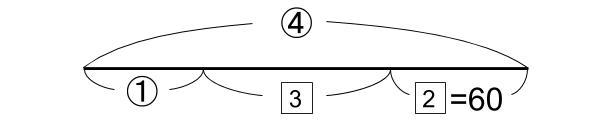 中学受験算数カンガループリント 2段階の比 0040