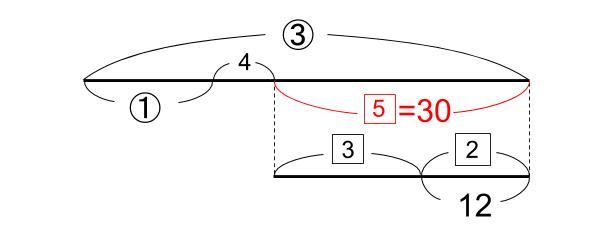 中学受験算数カンガループリント 2段階の比 線分図画像
