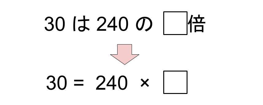 中学受験算数カンガループリント 割合導入 0008