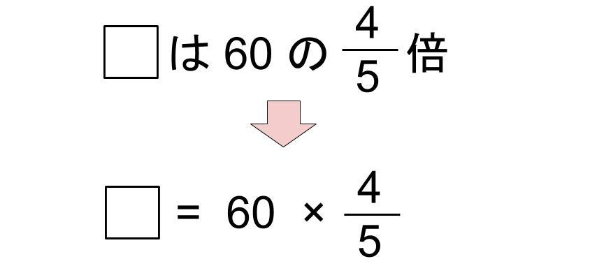 中学受験算数カンガループリント 割合導入 0020