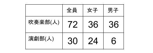 中学受験算数カンガループリント 全体に対する割合 0010