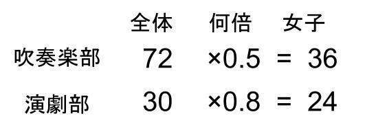 中学受験算数カンガループリント 全体に対する割合 0020