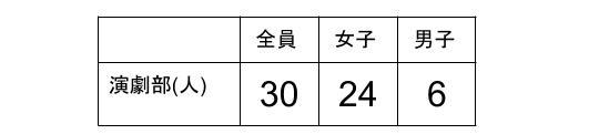 中学受験算数カンガループリント 全体に対する割合 0040