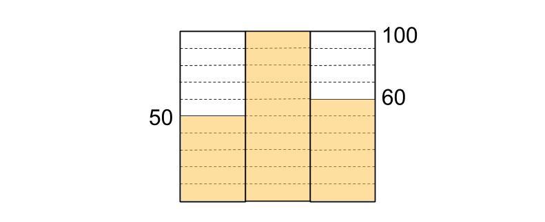 中学受験算数カンガループリント 比と面積図 0010