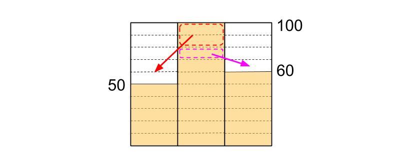 中学受験算数カンガループリント 比と面積図 0020