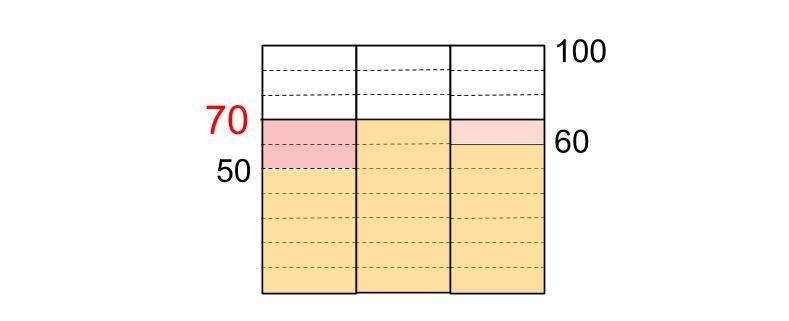 中学受験算数カンガループリント 比と面積図 0040