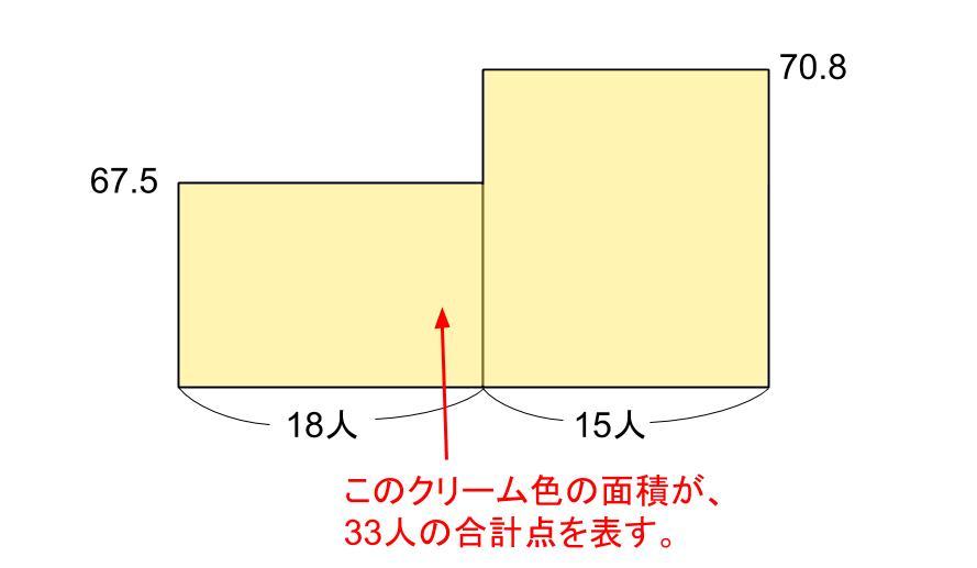 中学受験算数カンガループリント 比と面積図 0200