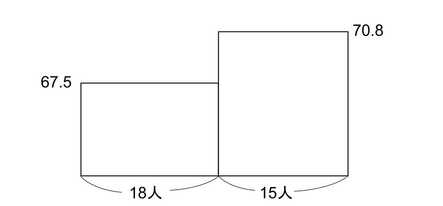 中学受験算数カンガループリント 比と面積図 0210