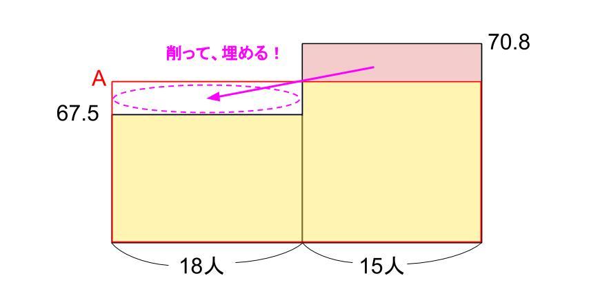 中学受験算数カンガループリント 比と面積図 0240