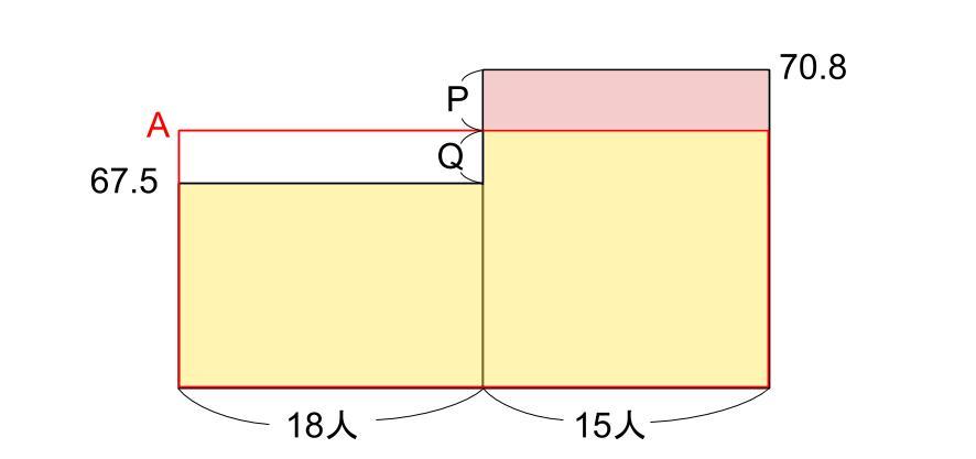 中学受験算数カンガループリント 比と面積図 0250
