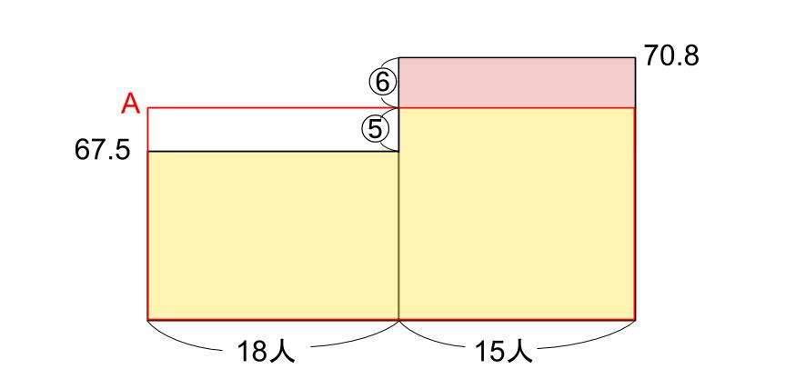 中学受験算数カンガループリント 比と面積図 0260